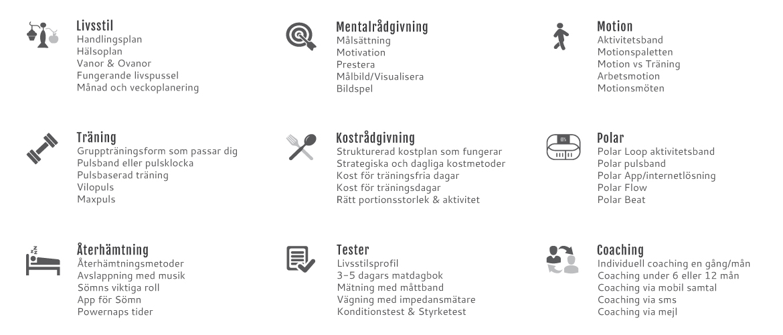 tränings och kostprogram